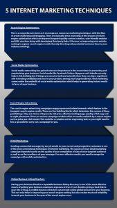 5 Internet Marketing Techniques